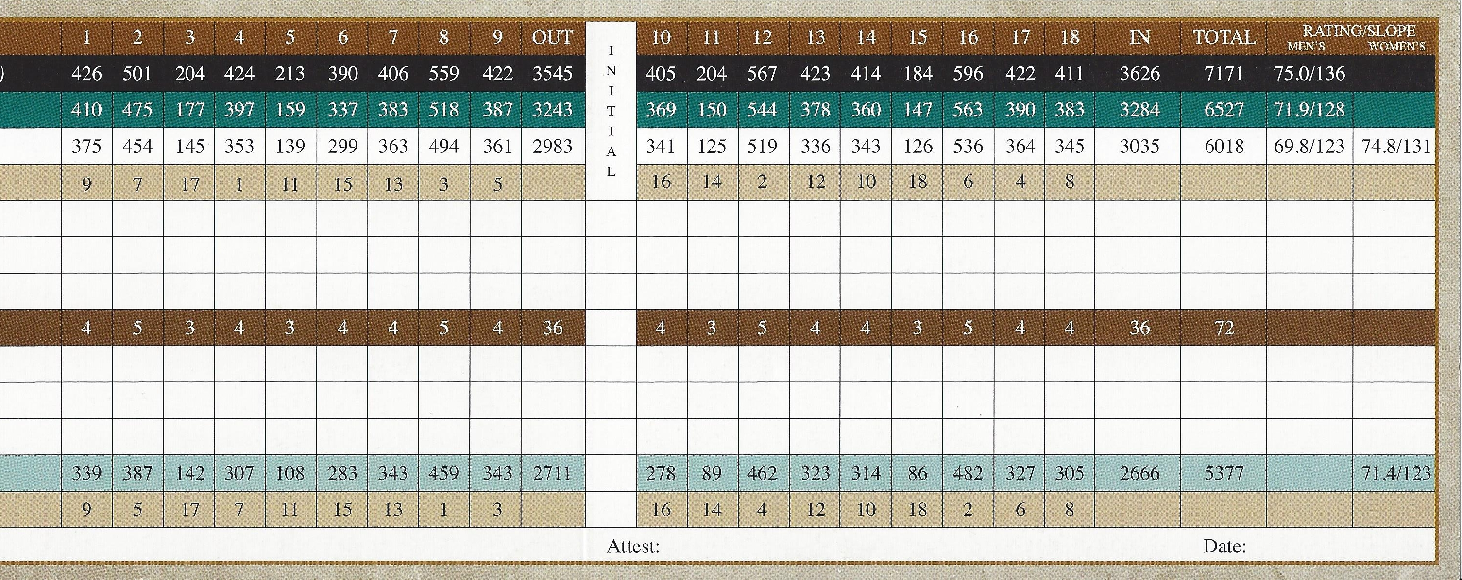 Score Card for The Flamingo Course at Lely Resort Back