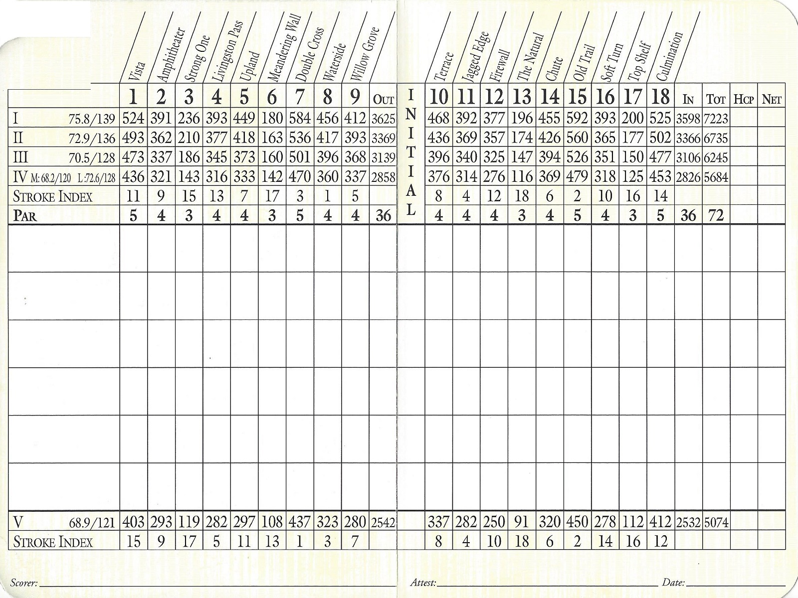 Mediterra South Course Score Card