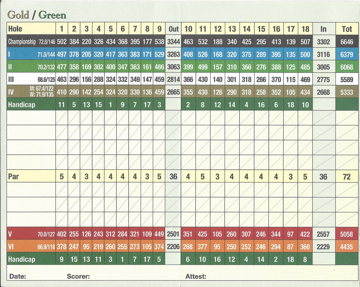 Wyndyemere Gold Green Score Card