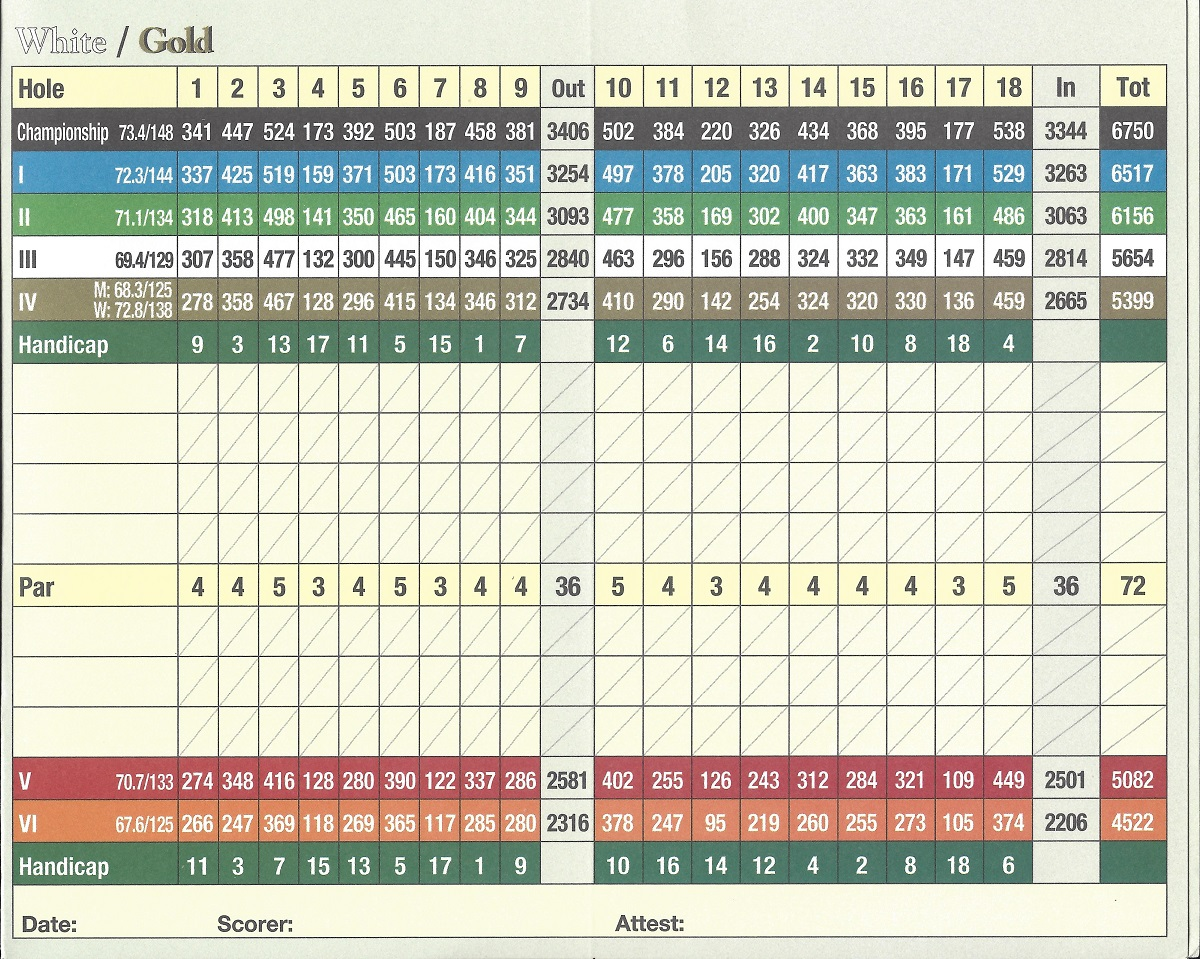 Wyndyemere White Gold Score Card