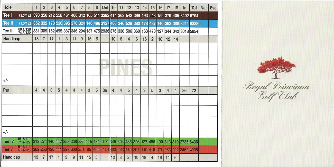 Score Card for Royal Poinciana Golf Club, Naples FL Front