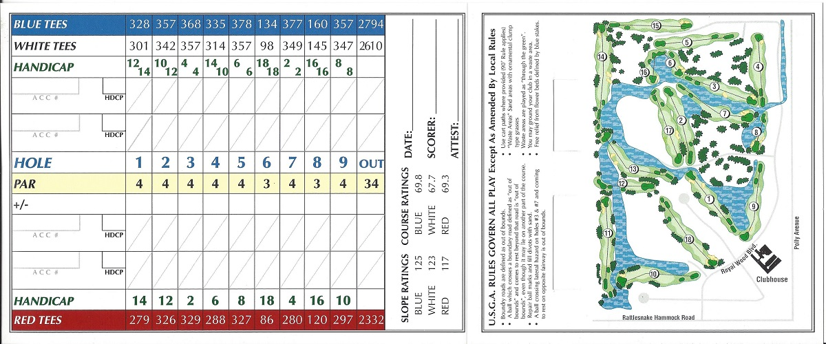 Score Card for Royal Country Club Back