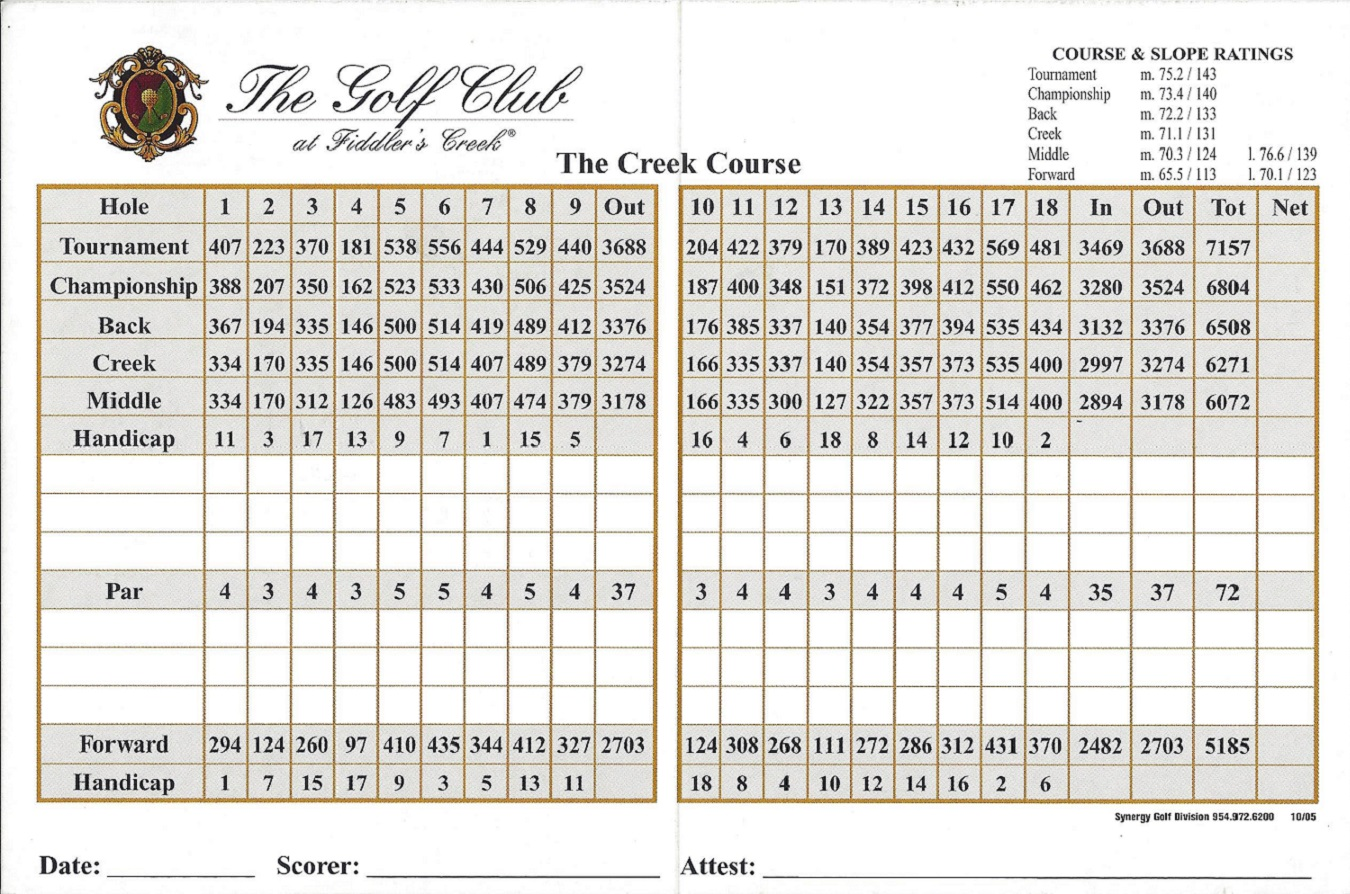 Score Card for Fiddler's Creek Back