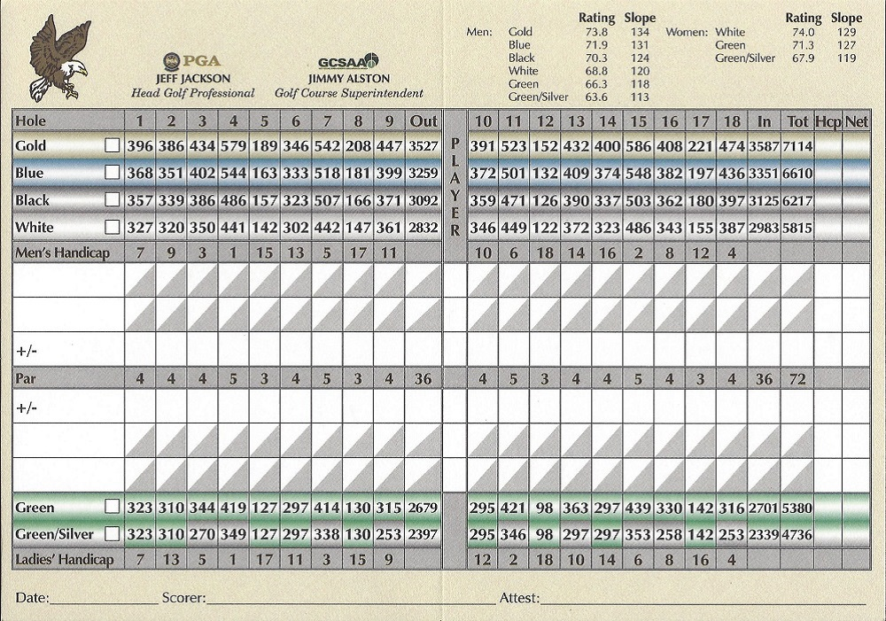 Score Card for Eagle Creek Back