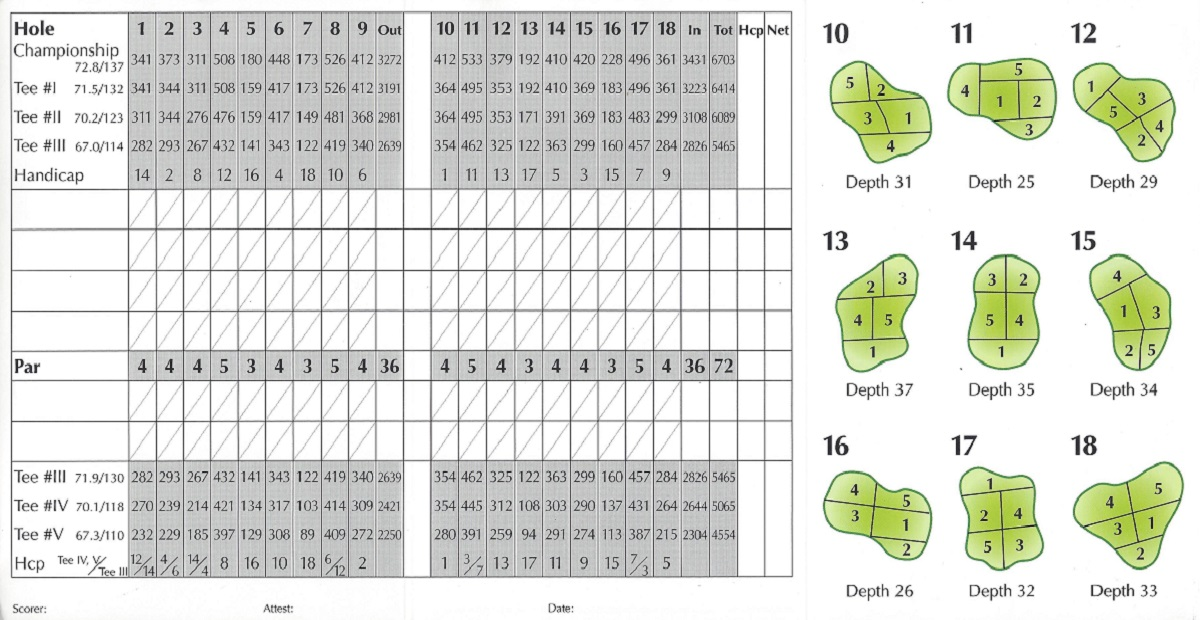Worthington Country Club Score Card Back