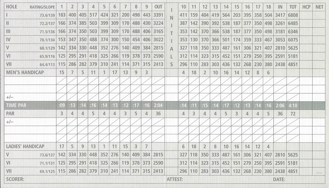 Pelican's Nest Golf Club Score Cards - The Hurricane Back