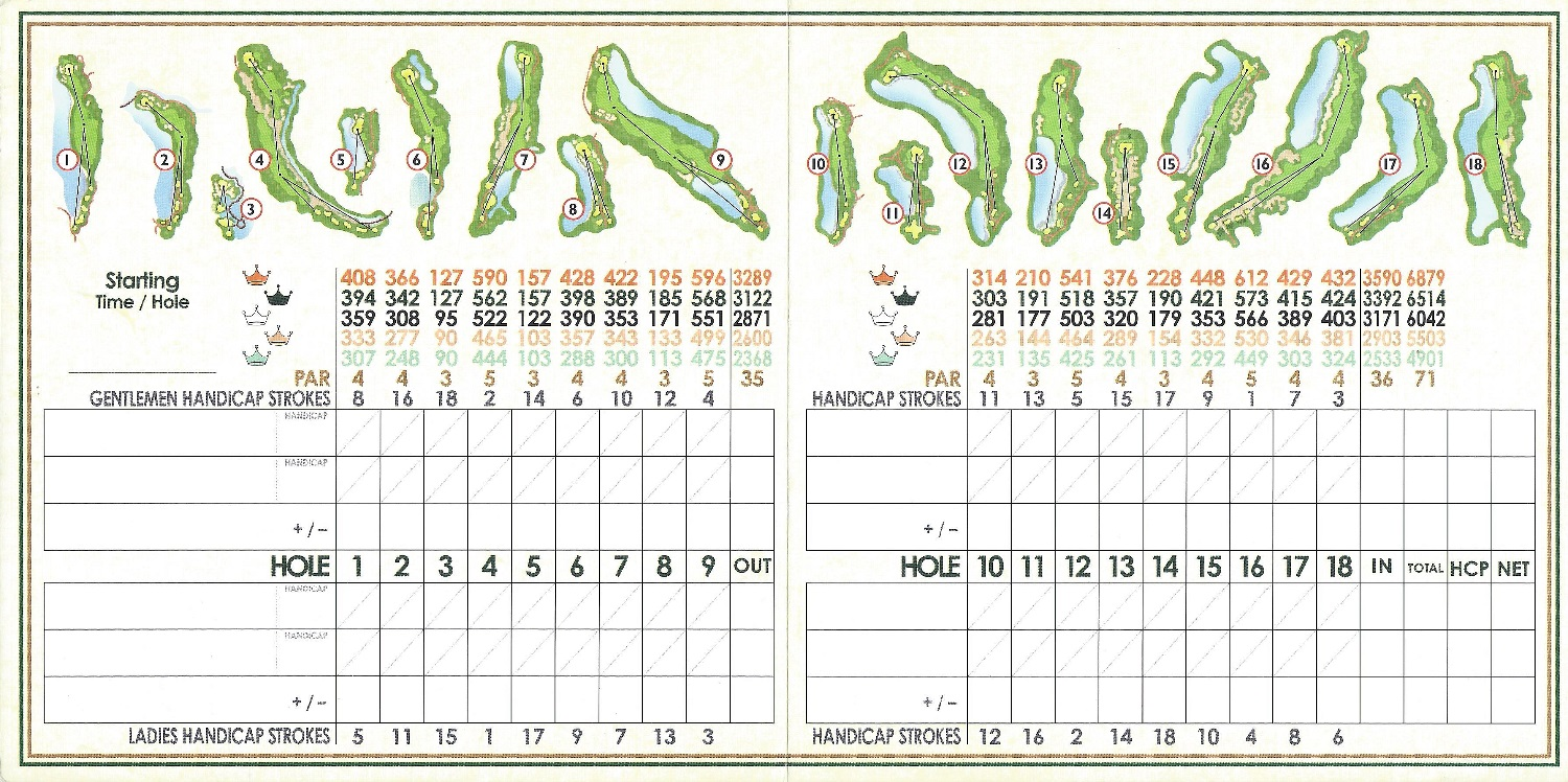 Kensington Golf and Country Club, Score Card Back
