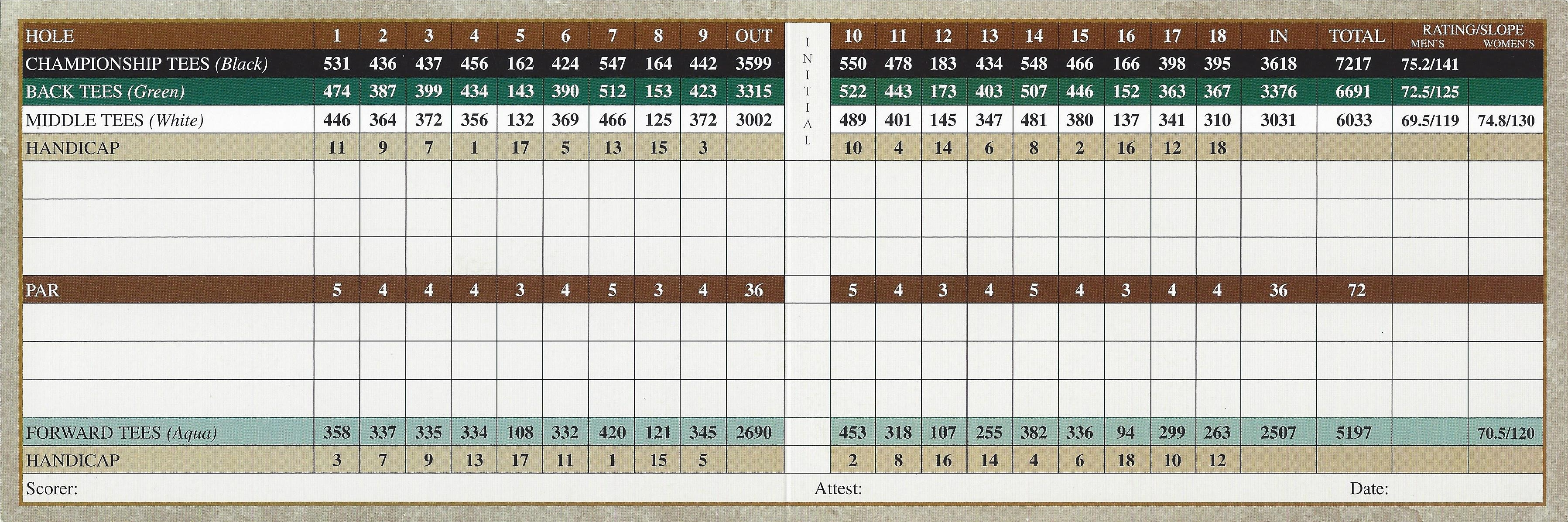 Score Card for The Mustang  Course at Lely Resort Front