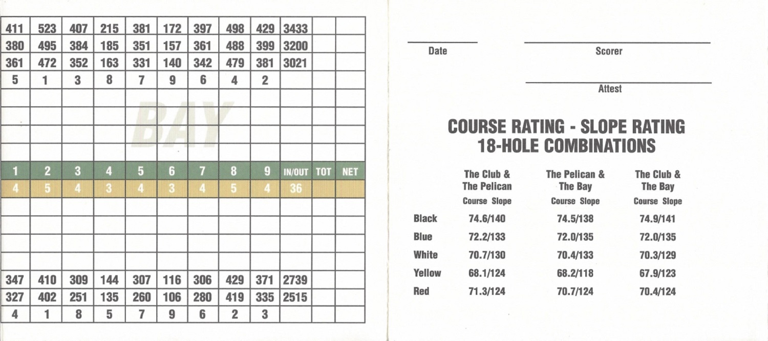 Score Card for Pelican Bay Golf Club, Naples FL, Back