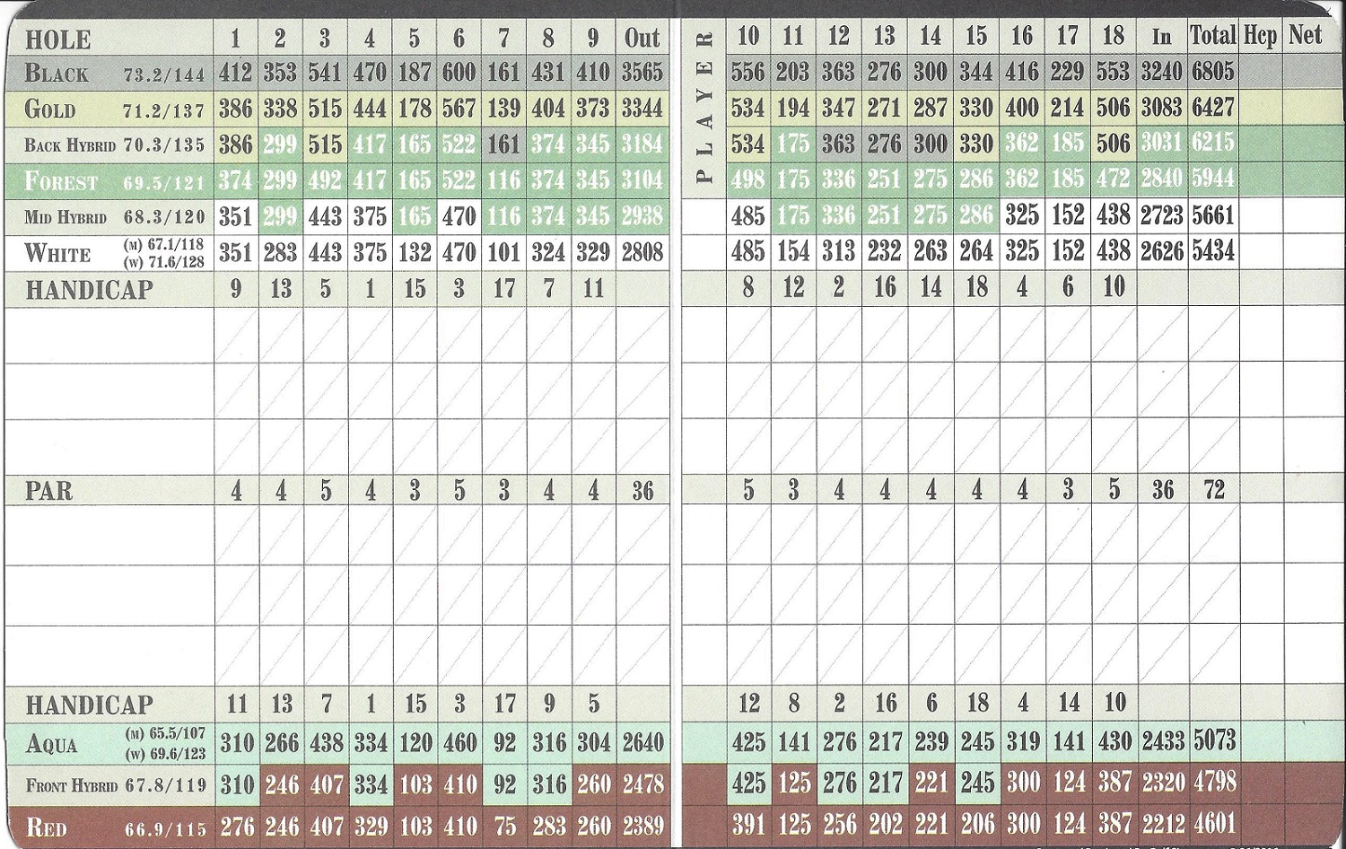 Forest Glen Score Card Back