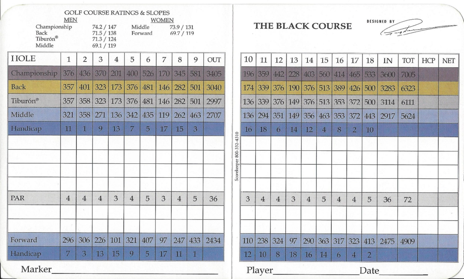 Tiburon Black Course Score Card