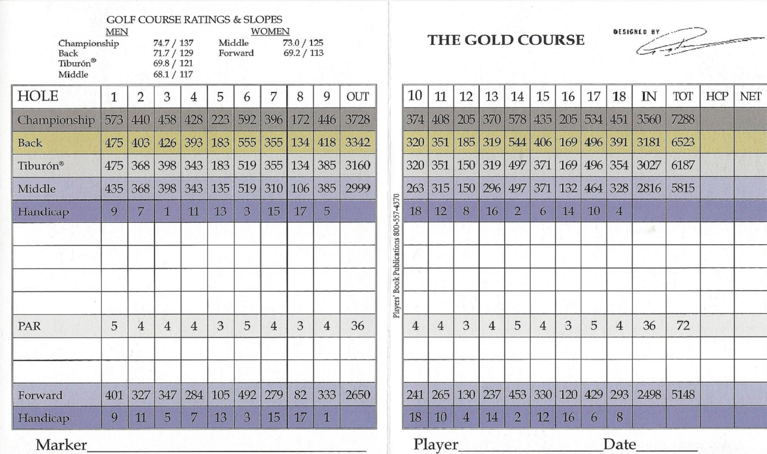 Tiburon Gold Course Score Card