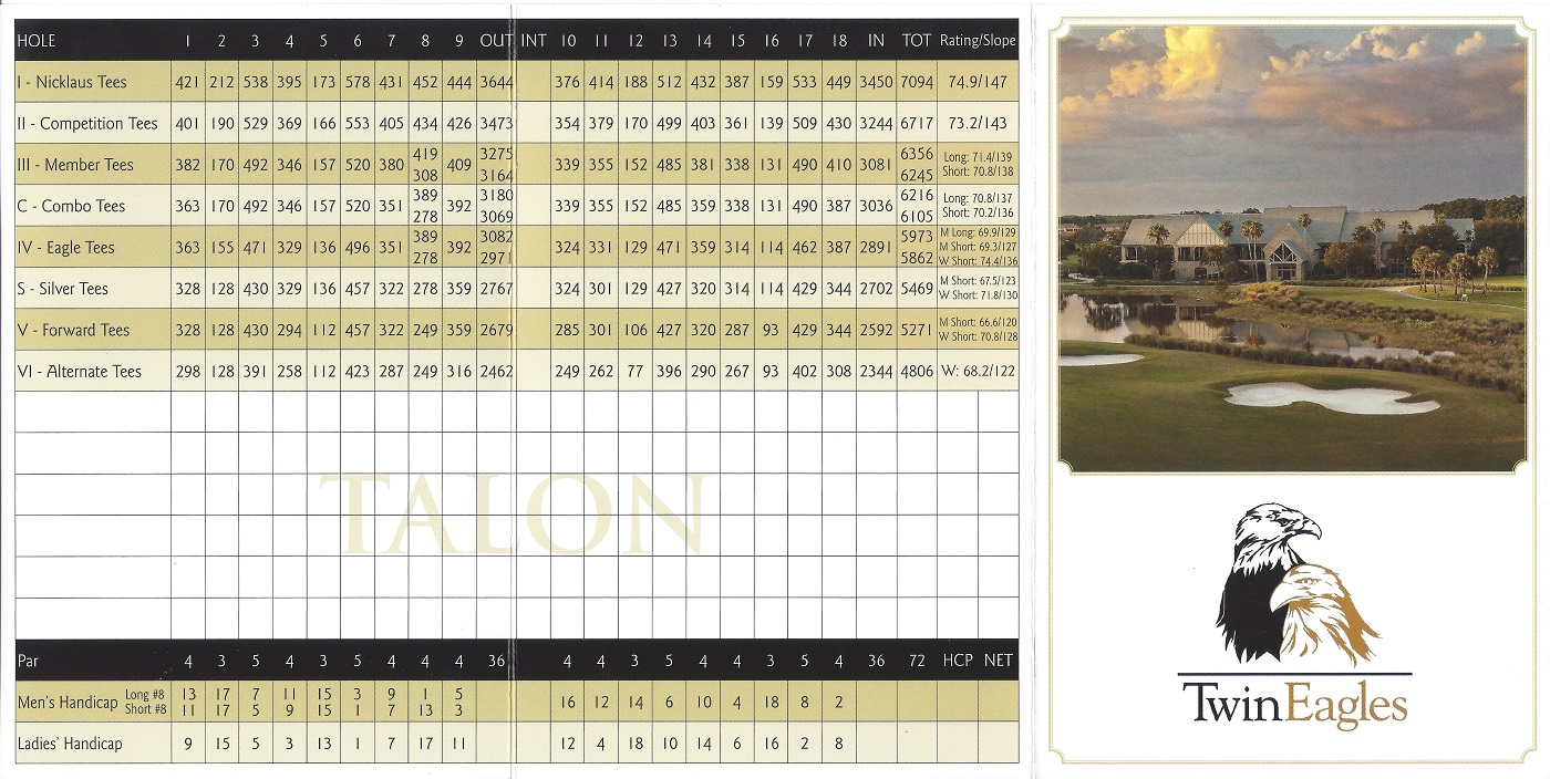 Twin Eagles Score Card Front
