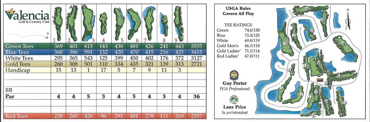 Score Card for Valencia Golf & Country Club, Naples FL Back