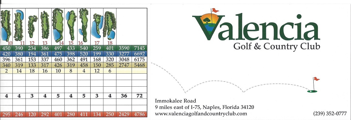 Score Card for Valencia Golf & Country Club, Naples FL Front