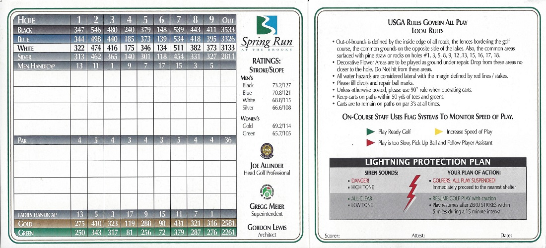 Spring Run at the Brooks Score Card Back