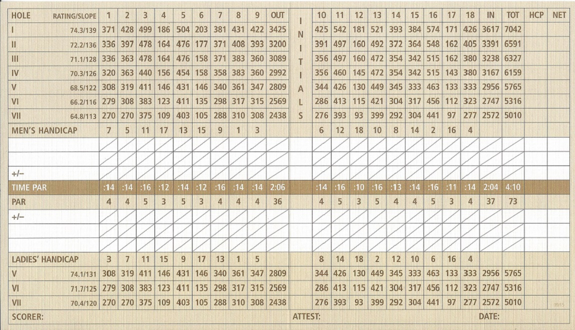 Pelican's Nest Golf Club Score Cards - The Gator Back