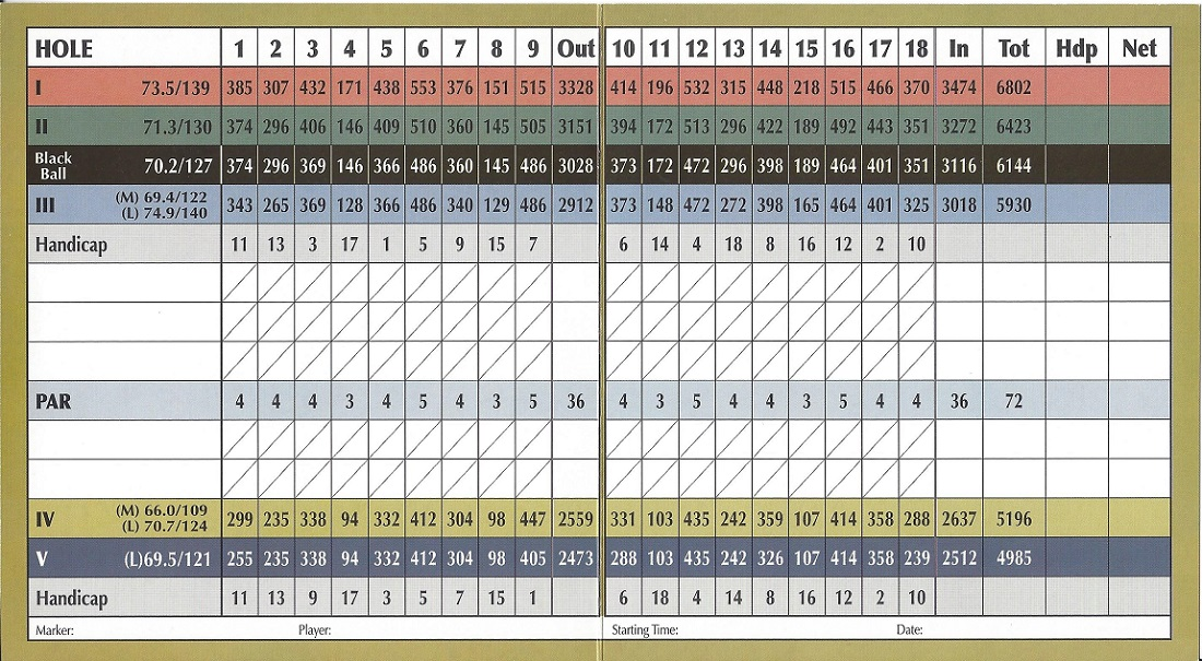 The Colony Golf and Country Club Score Card Back