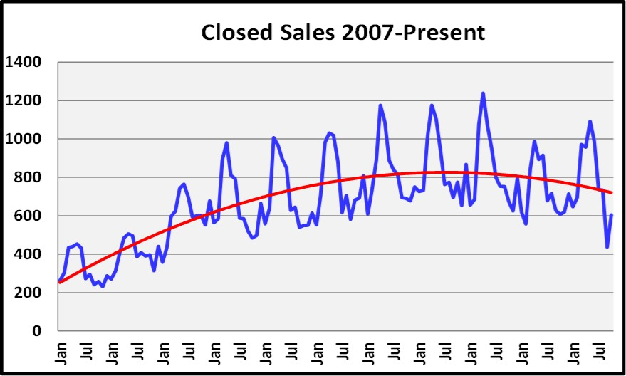 2017 Year End Market Report Closed Sales